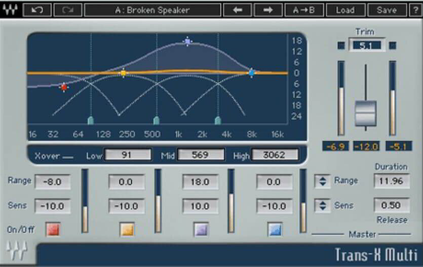 GIVE YOUR TRACKS INCREDIBLE PUNCH WITH WAVES TRANS-X